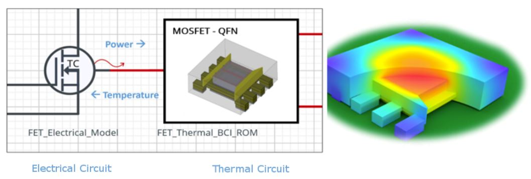 Image of Electronics connected to 3D/CFD Thermal by BCI ROM