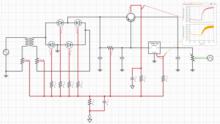 Electro-Thermal Trade-off Analysis for an AC-DC Converter